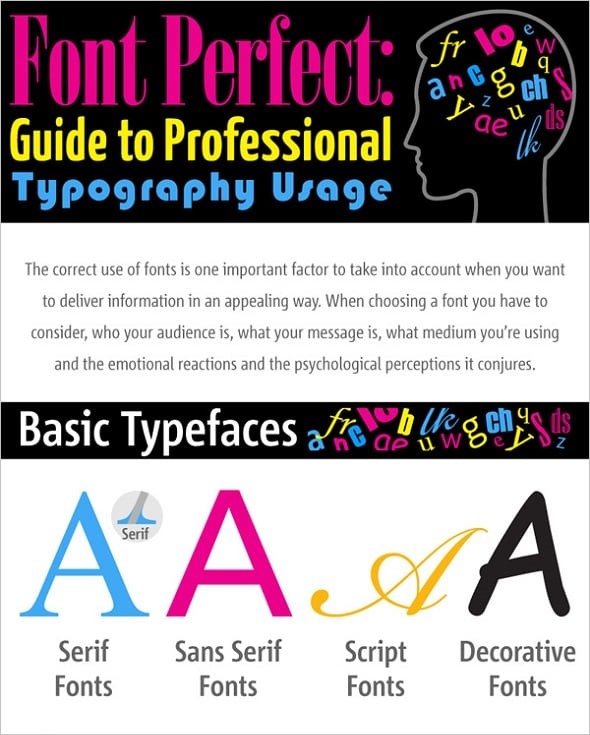 Guide to Professional Typography Usage