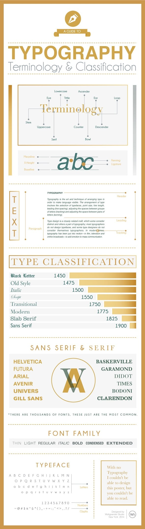 Learn Typography Terminology and Classification