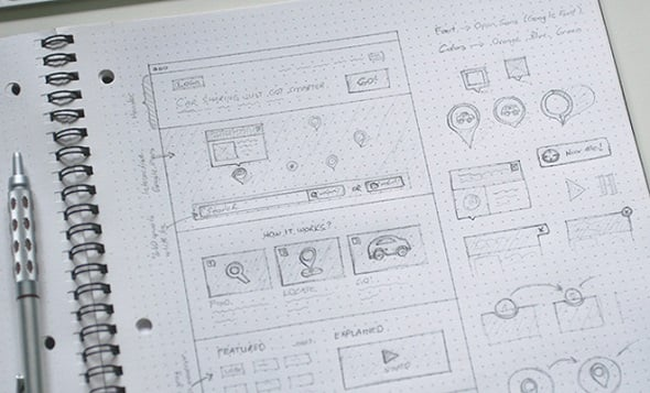 Best Web Design Articles - Drafting Tips for Creative Wireframe Sketches