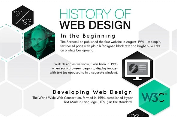 Awwwards Blog - 44 Useful Infographics for Web Designers