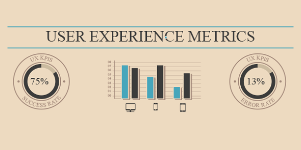 5 UX KPIs You Need To Track