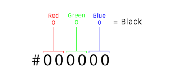 Introduction to CSS Colors