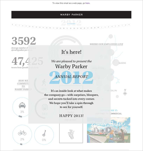 Email Marketing - Warby Parker