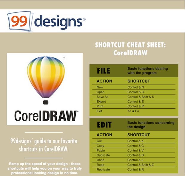 Cheat Sheets for Web Designers - 99designs coreldraw