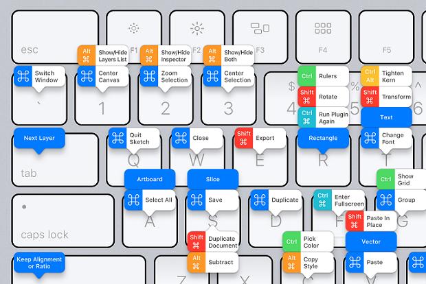 Cheat Sheets for Web Designers - designcode sketch