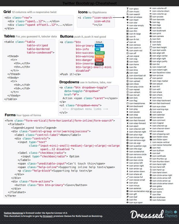 Cheat Sheets for Web Designers - twitter bootstrap