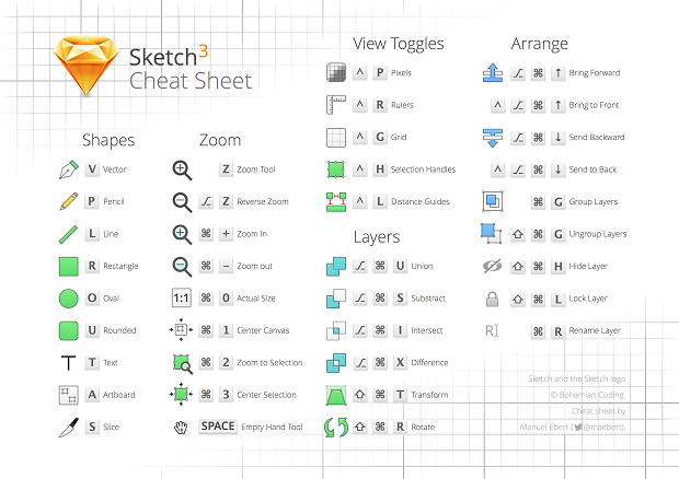 Cheat Sheets for Web Designers - dribble sketch