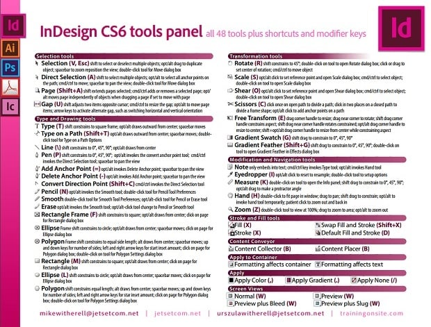 Cheat Sheets for Web Designers - indesign tools panel