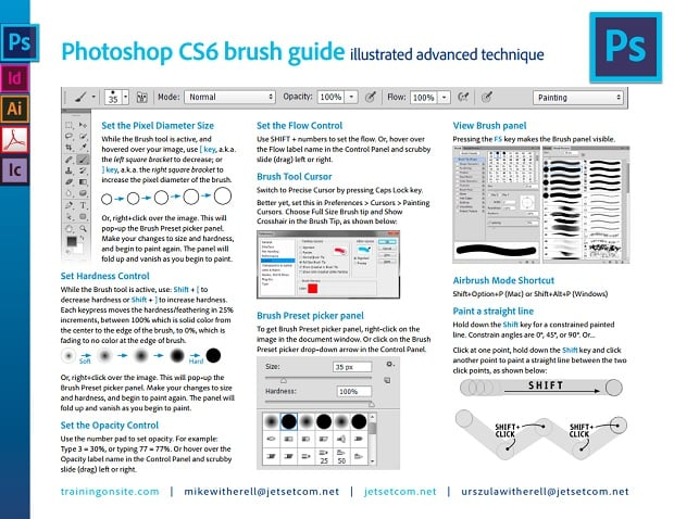 Cheat Sheets for Web Designers - photoshop brush