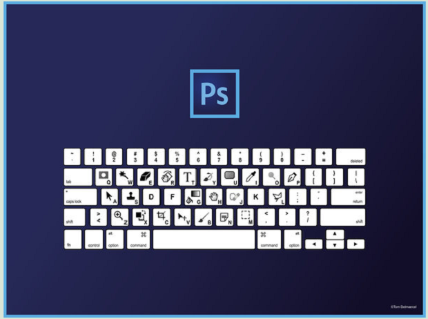 Cheat Sheets for Web Designers - Photoshop ensombrecer