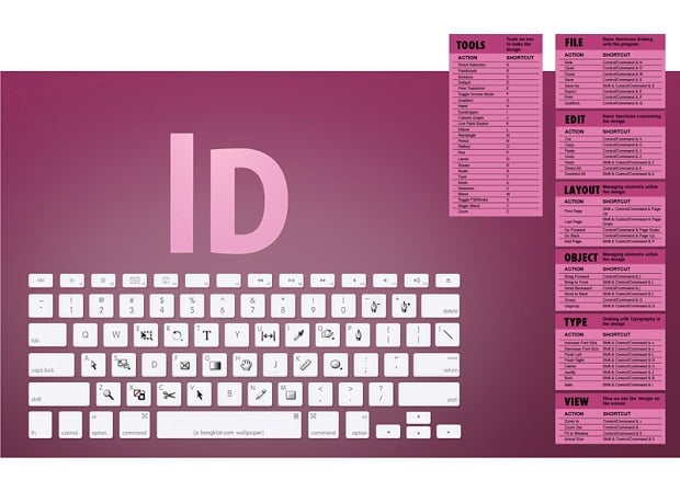 Cheat Sheets for Web Designers - slideshare indesign guide