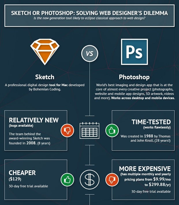 Cheat Sheets for Web Designers - templatemonster sketch