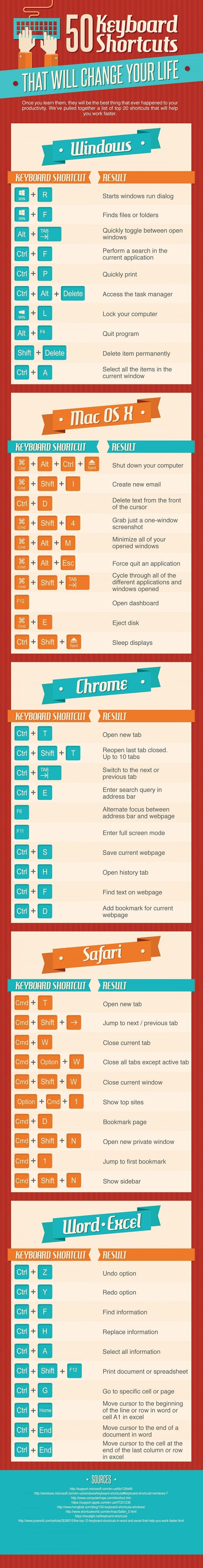 Cheat Sheets for Web Designers - visualistan developers
