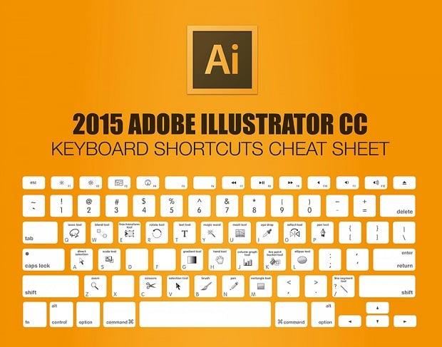 Cheat Sheets for Web Designers - visually illustrator