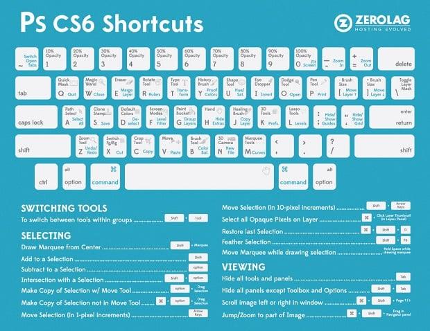 Cheat Sheets for Web Designers - zerolag photoshop shortcuts