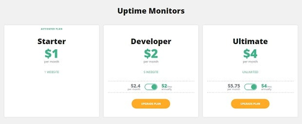 uptime-monitor-motocms-plans