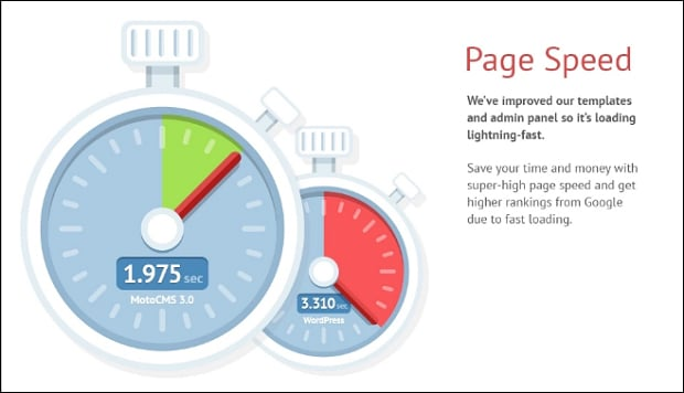How to make an internet website - page speed