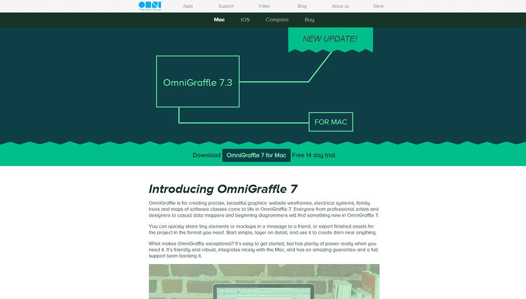 Top wireframe tools - omin