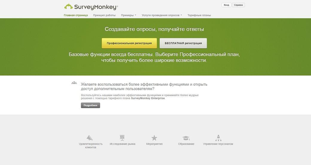 Как продвинуть сайт - Survey Monkey