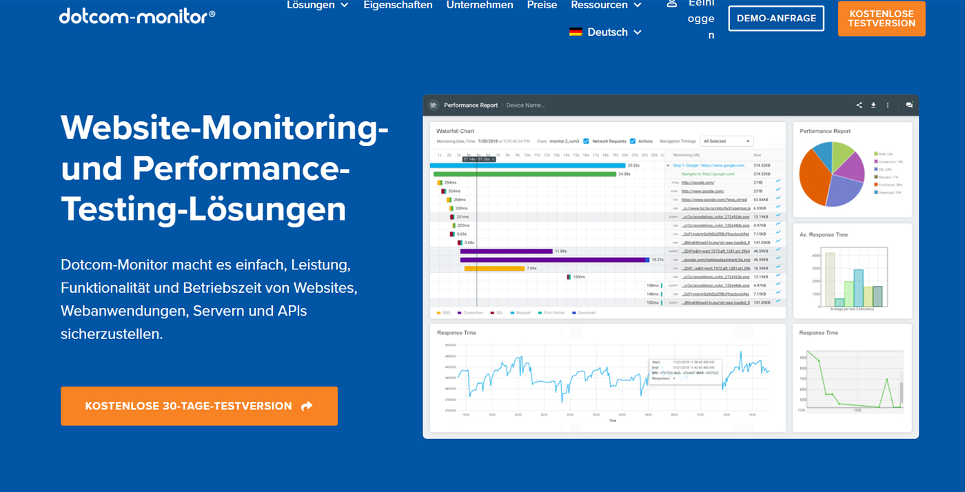 website monitoring dotcom monitor