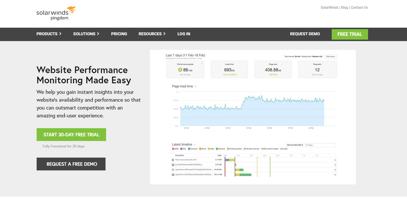 website uptime monitoring pingdom