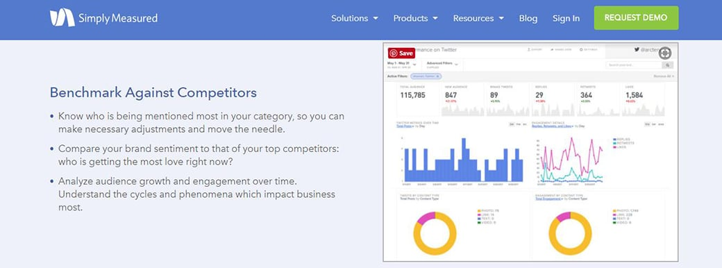 Simply Measured competitor research tools