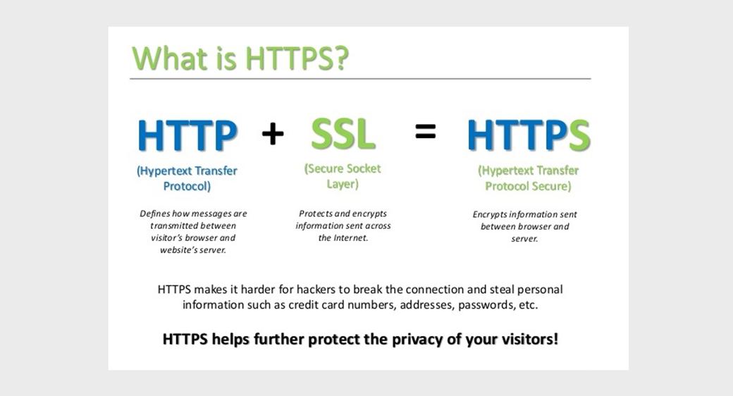 Zertifikat HTTPS Bild