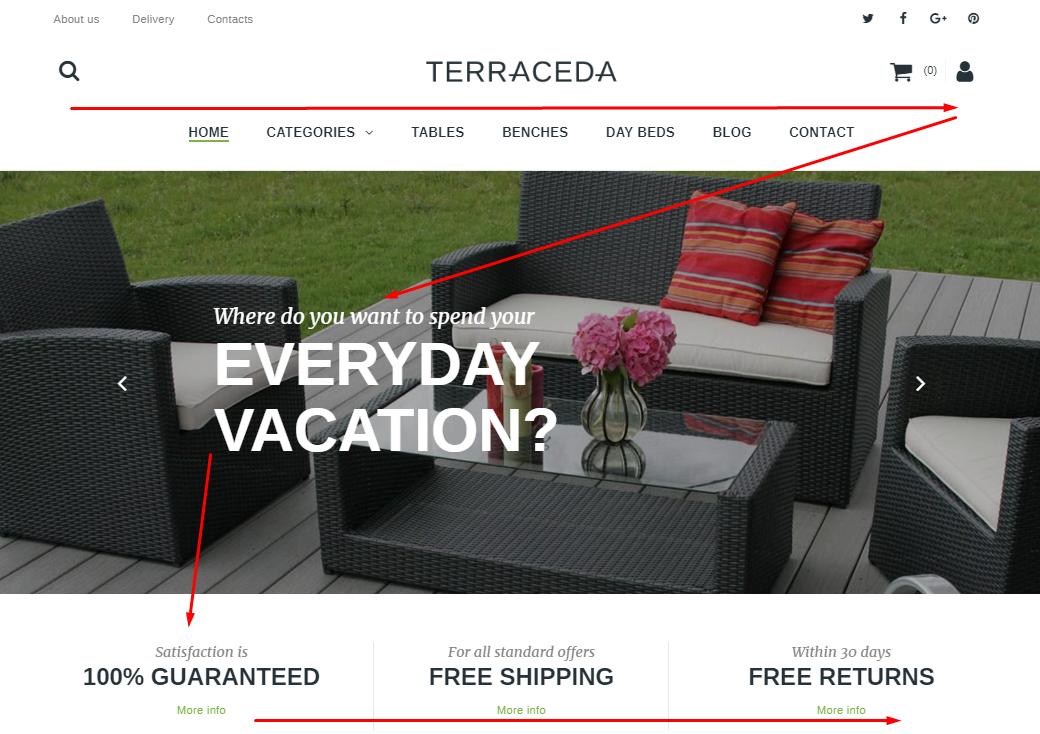Webseitengestaltung mit Hierarchi