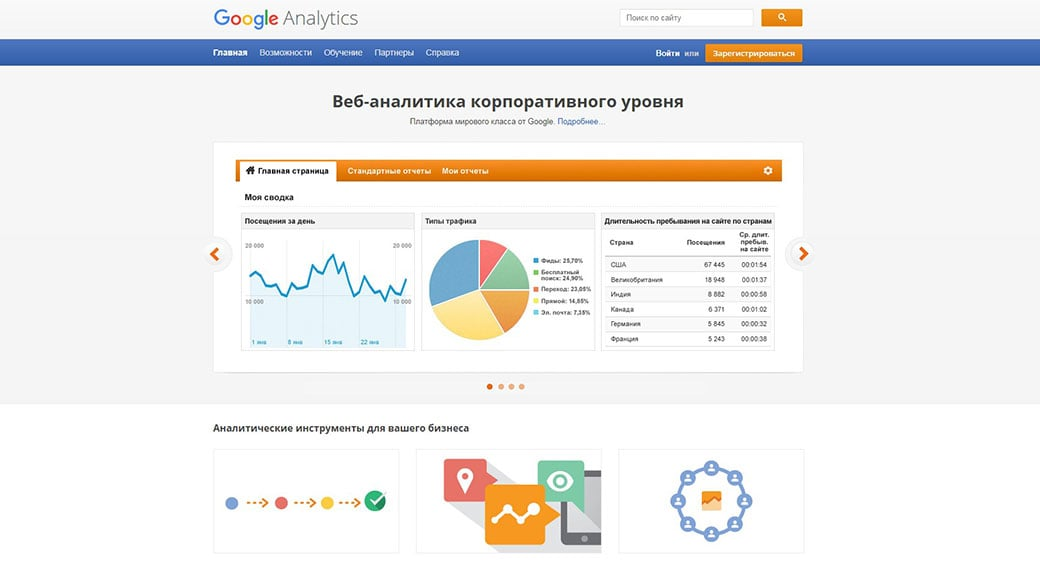 google analytics картинка