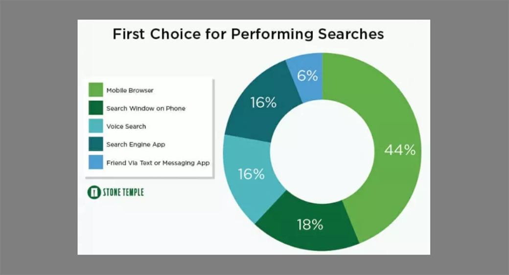 voice search seo image