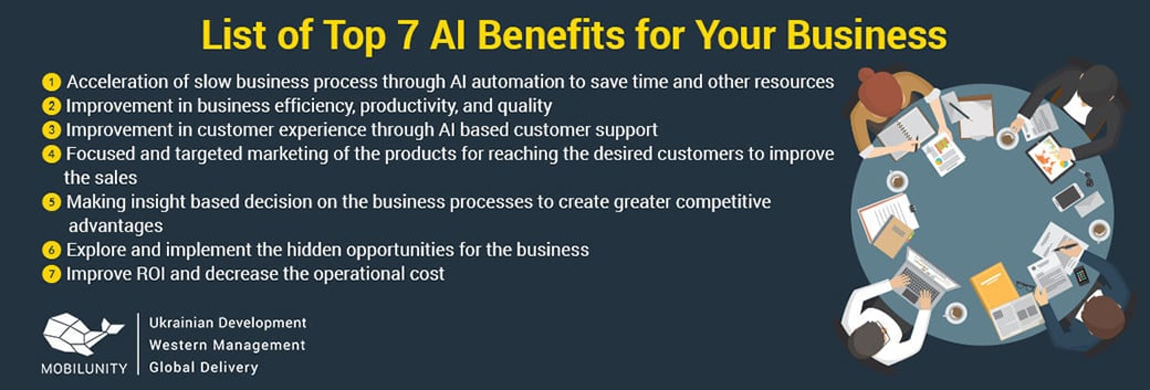 benefits of artificial intelligence in business image