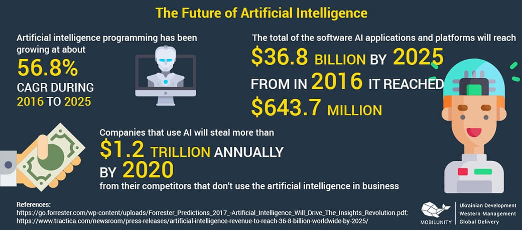AI customer experience image