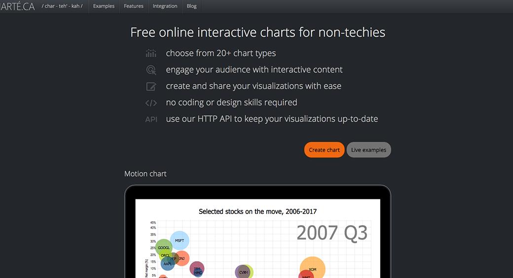 Charte free chart maker image