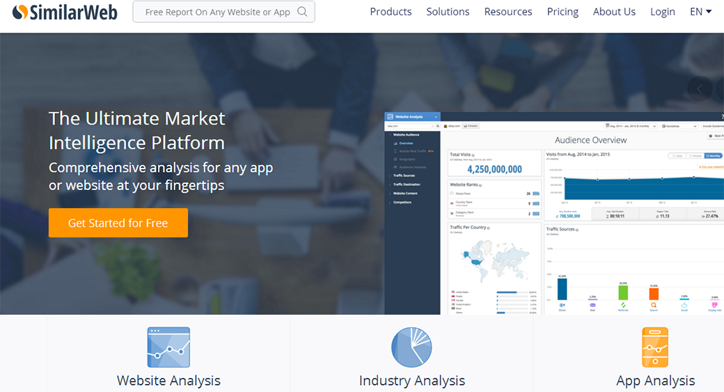free social media monitoring tool SimilarWeb PRO