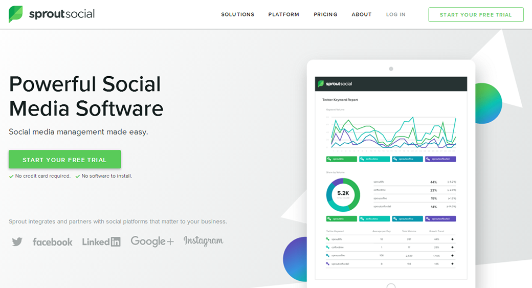 social media competitor analysis tools - Sprout Social image