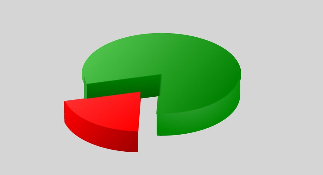 long tail keywords seo chart image