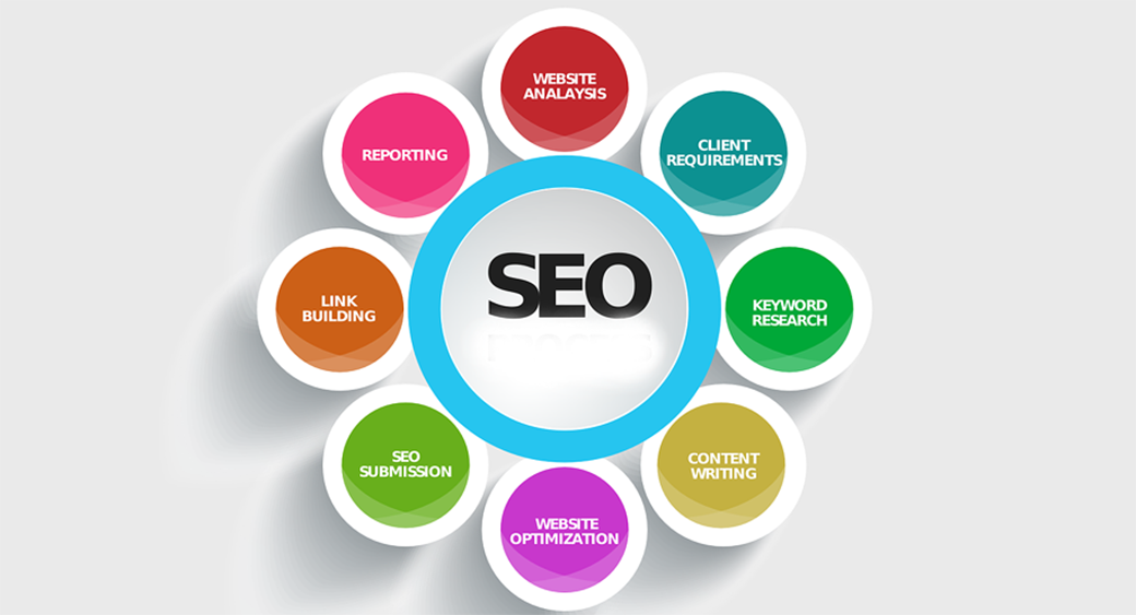 lead generation tools for seo