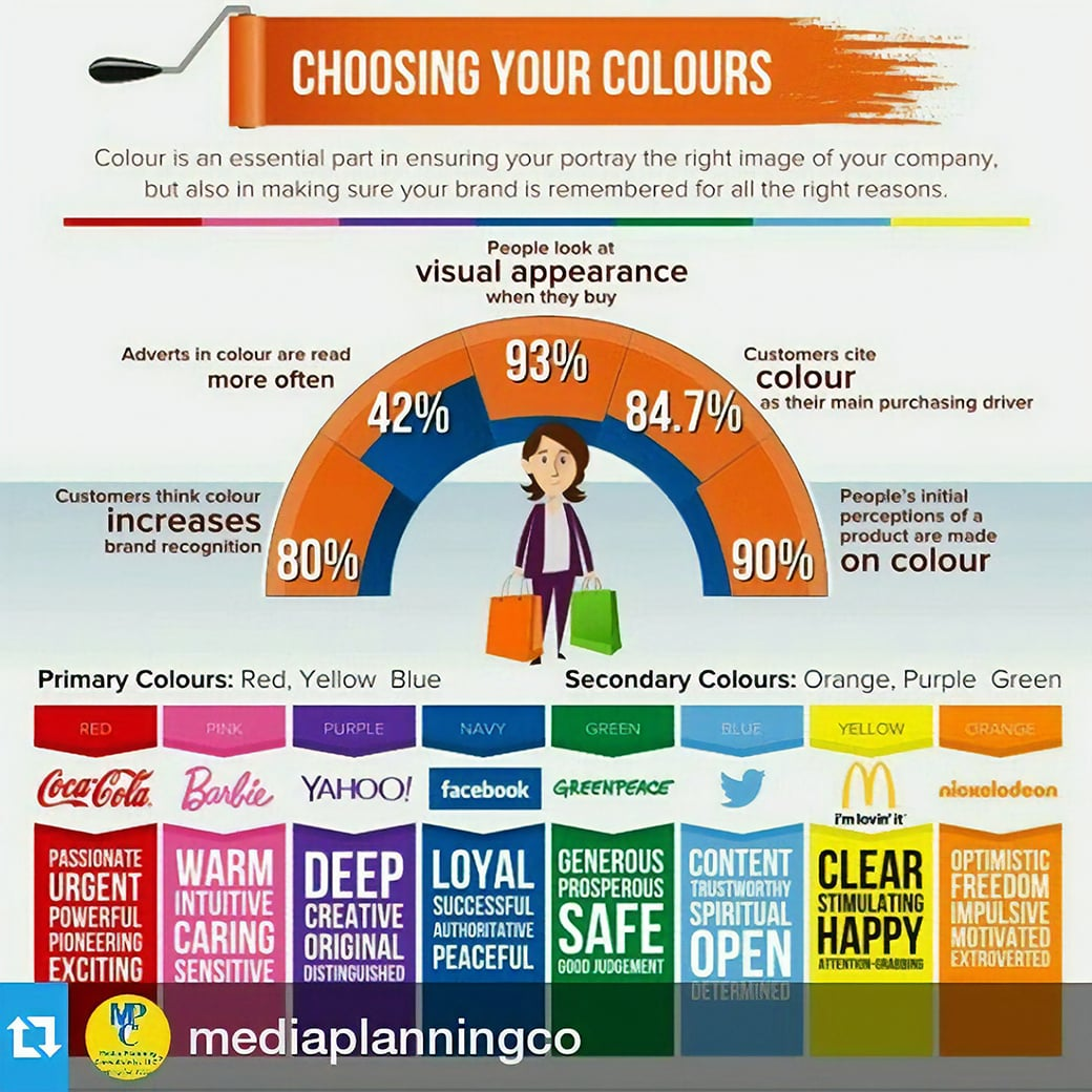 How To Choose Brand Colors In Six Simple Steps Website Color Schemes Infographics