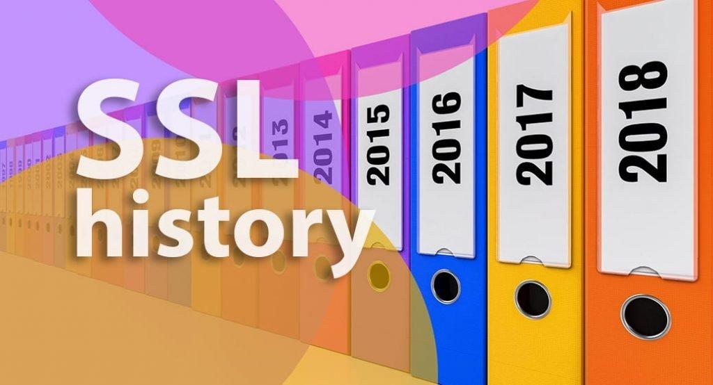 SSL history main image