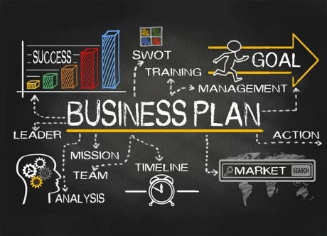Web Developer Business Plan - a Step-by-Step Guide