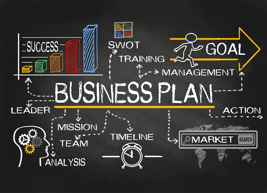 web developer business plan an ultimate step by step guide