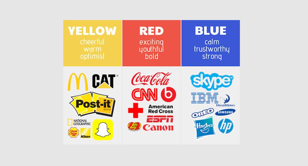 company branding example
