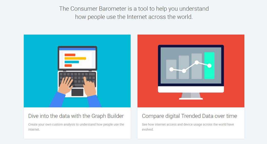 Consumer Barometer business tool from Google