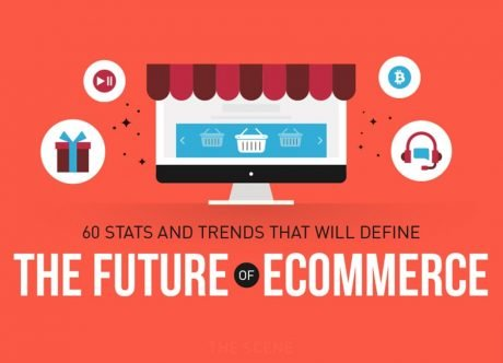 11 Aspects That Will Define the Future of Ecommerce in Numbers