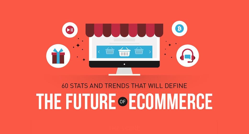 future of eCommerce main image