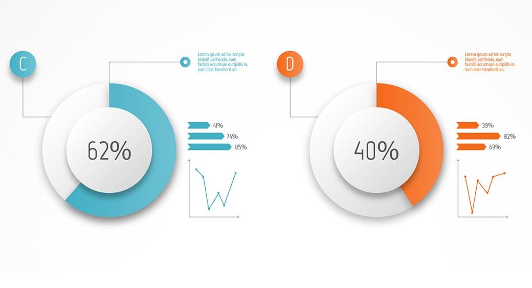 content marketing formart - chart