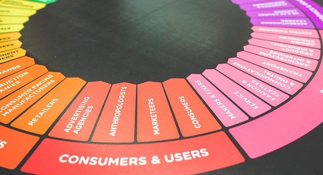 customer relationship management tips