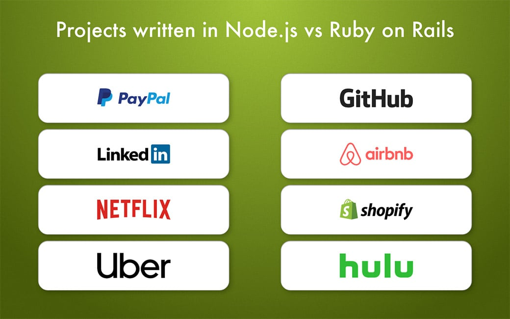 Node js vs Ruby on Rails: Which One Suits You Best?