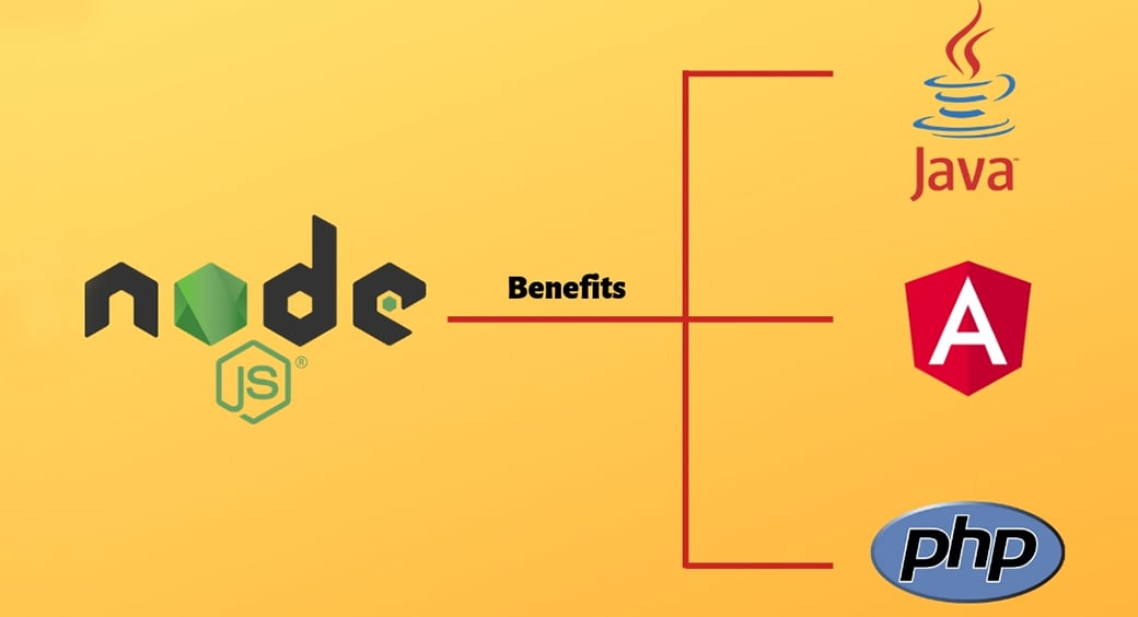 node js benefits image