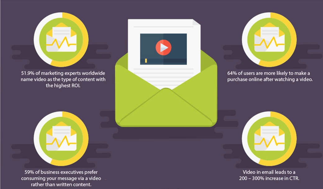 video email marketing best practices 1